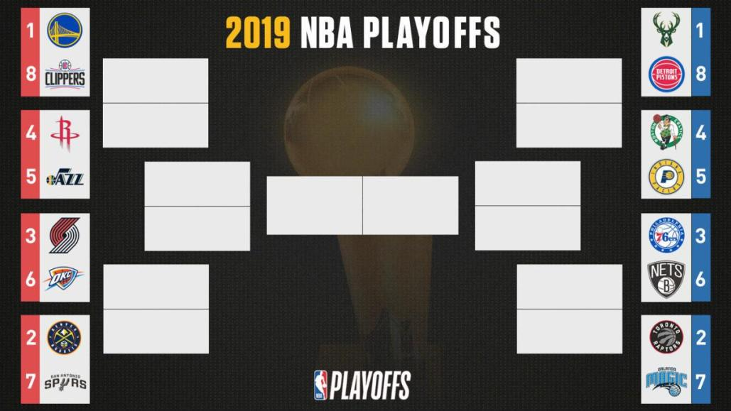 NBA Playoff Bracket Update 2019