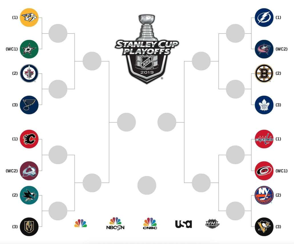 NHL Playoff Update 2019