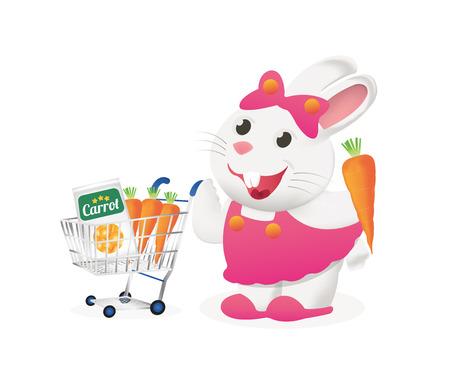 Easter Basket Shopping Ideas