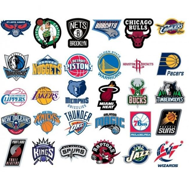 NBA 2020 Season Update